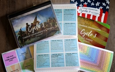 Classical Conversations Cycle 3 American History Flipbooks by Subject!